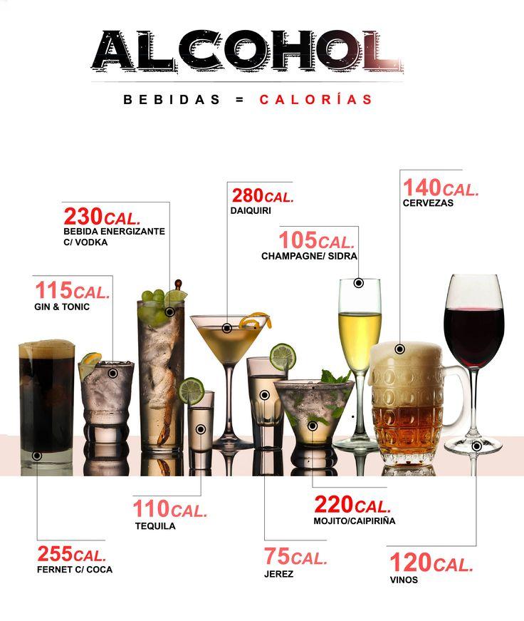Alcohol= muchas calorías